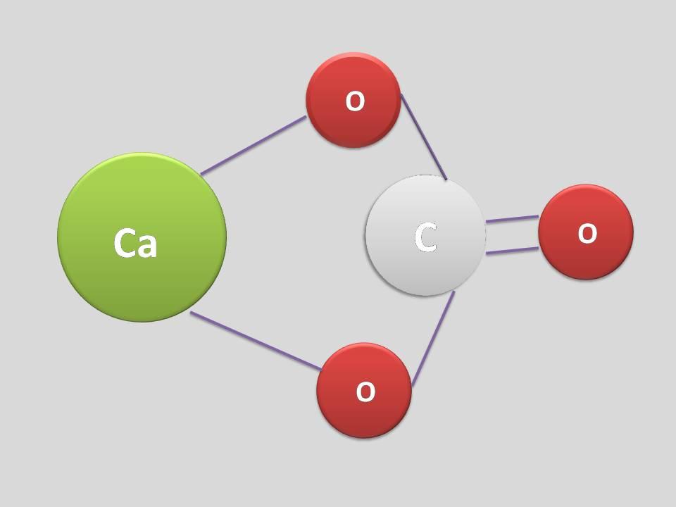 composition chimique de la perle