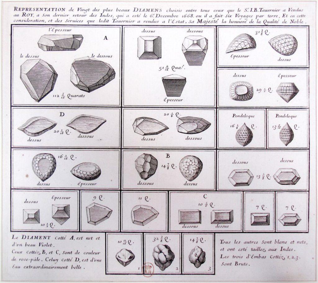 diamants ramenés par Jean-Baptiste Tavernier